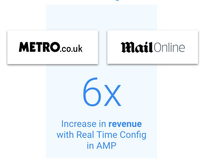 6-кратное увеличение дохода с RTC на AMP страницах